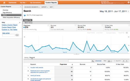 search-custom-analytics-report